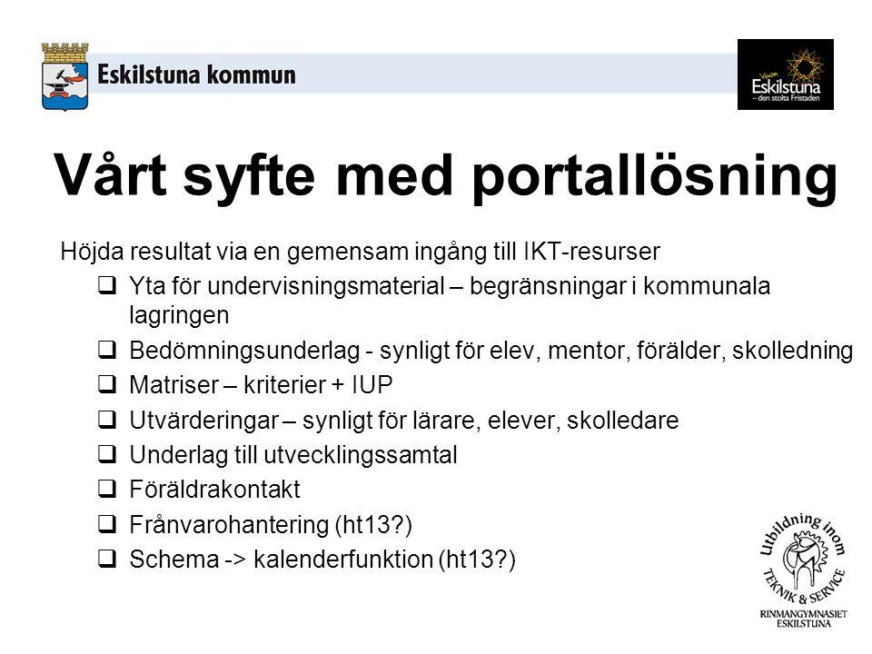 Molnet kontra portal.InternetresursPortal Gratis?Kostnad Frihet för läraren.