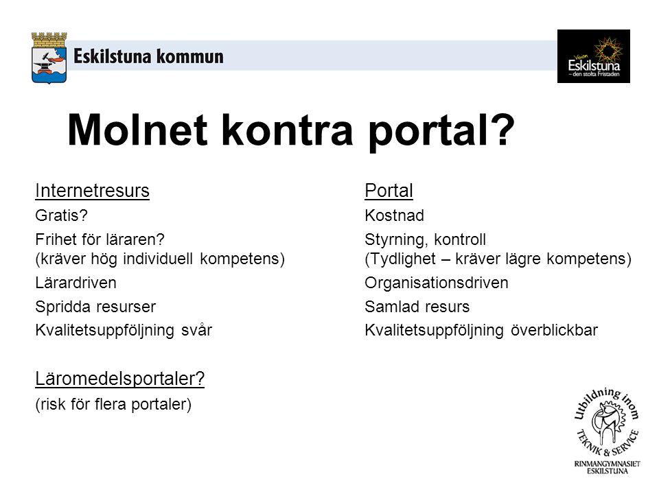 Molnet kontra portal. InternetresursPortal Gratis Kostnad Frihet för läraren.