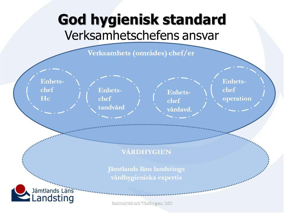 God hygienisk standard God hygienisk standard Verksamhetschefens ansvar Smittskydd och Vårdhygien/MO Verksamhets (områdes) chef/er Enhets- chef Hc Enh