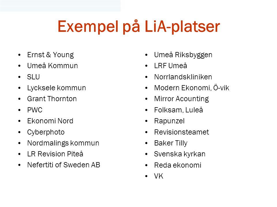 Exempel på LiA-platser Ernst & Young Umeå Kommun SLU Lycksele kommun Grant Thornton PWC Ekonomi Nord Cyberphoto Nordmalings kommun LR Revision Piteå N