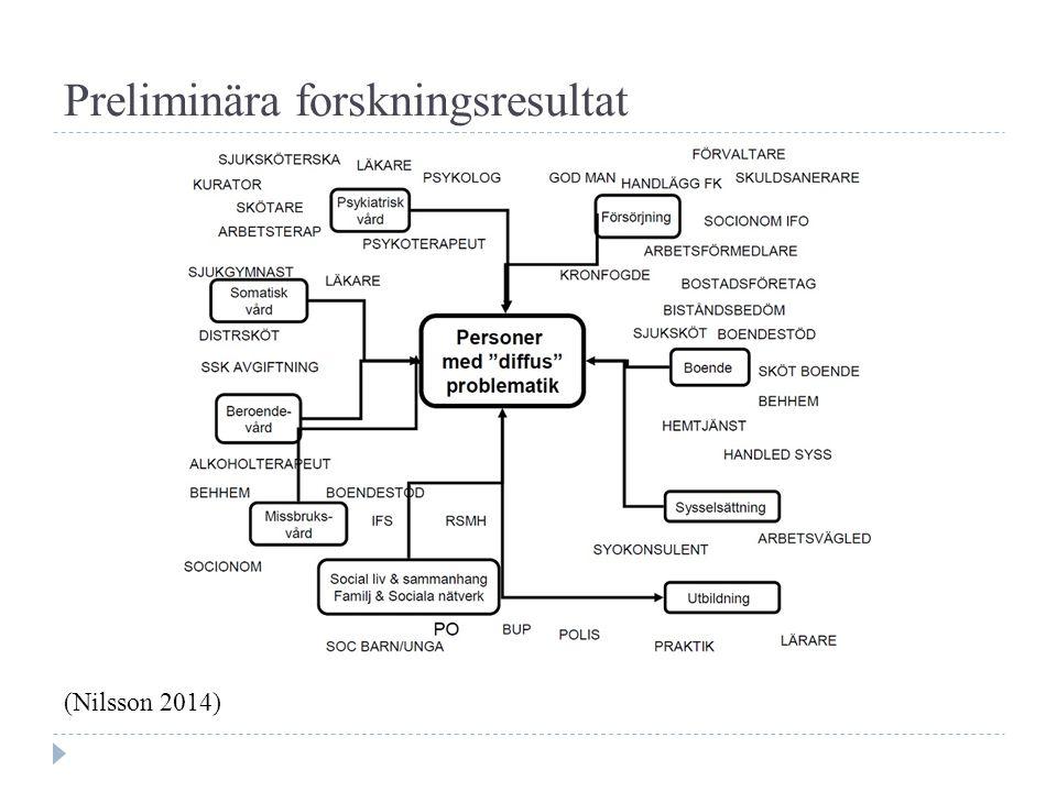 Preliminära forskningsresultat (Nilsson 2014)
