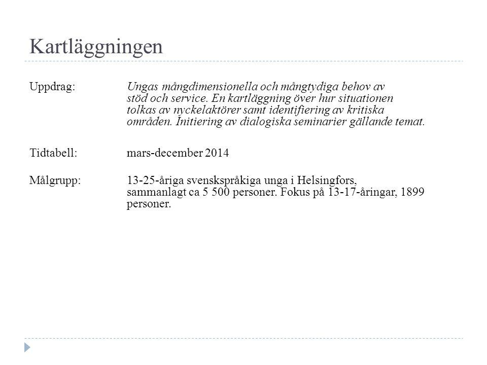Tack.Frida Westerback forskarsocialarbetare Mathilda Wrede-institutet frida.westerback@hel.fi tel.