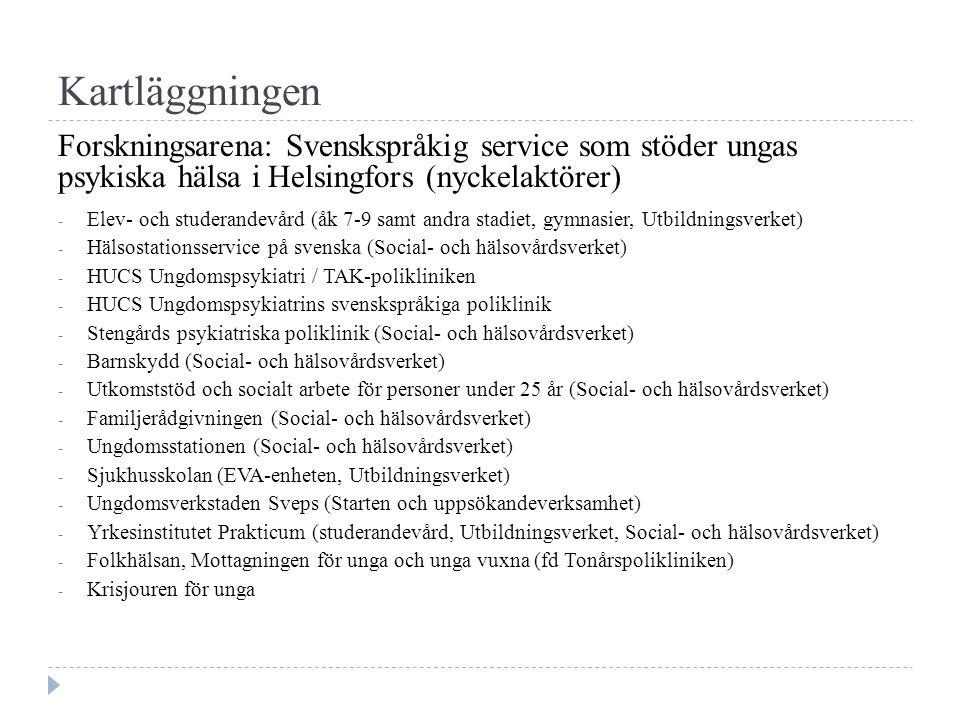 Kartläggningen Forskningsarena: Svenskspråkig service som stöder ungas psykiska hälsa i Helsingfors (nyckelaktörer) - Elev- och studerandevård (åk 7-9 samt andra stadiet, gymnasier, Utbildningsverket) - Hälsostationsservice på svenska (Social- och hälsovårdsverket) - HUCS Ungdomspsykiatri / TAK-polikliniken - HUCS Ungdomspsykiatrins svenskspråkiga poliklinik - Stengårds psykiatriska poliklinik (Social- och hälsovårdsverket) - Barnskydd (Social- och hälsovårdsverket) - Utkomststöd och socialt arbete för personer under 25 år (Social- och hälsovårdsverket) - Familjerådgivningen (Social- och hälsovårdsverket) - Ungdomsstationen (Social- och hälsovårdsverket) - Sjukhusskolan (EVA-enheten, Utbildningsverket) - Ungdomsverkstaden Sveps (Starten och uppsökandeverksamhet) - Yrkesinstitutet Prakticum (studerandevård, Utbildningsverket, Social- och hälsovårdsverket) - Folkhälsan, Mottagningen för unga och unga vuxna (fd Tonårspolikliniken) - Krisjouren för unga