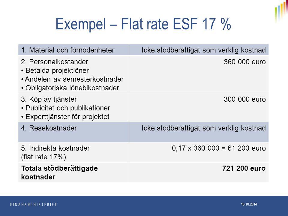 Exempel – Flat rate ESF 17 % 1.