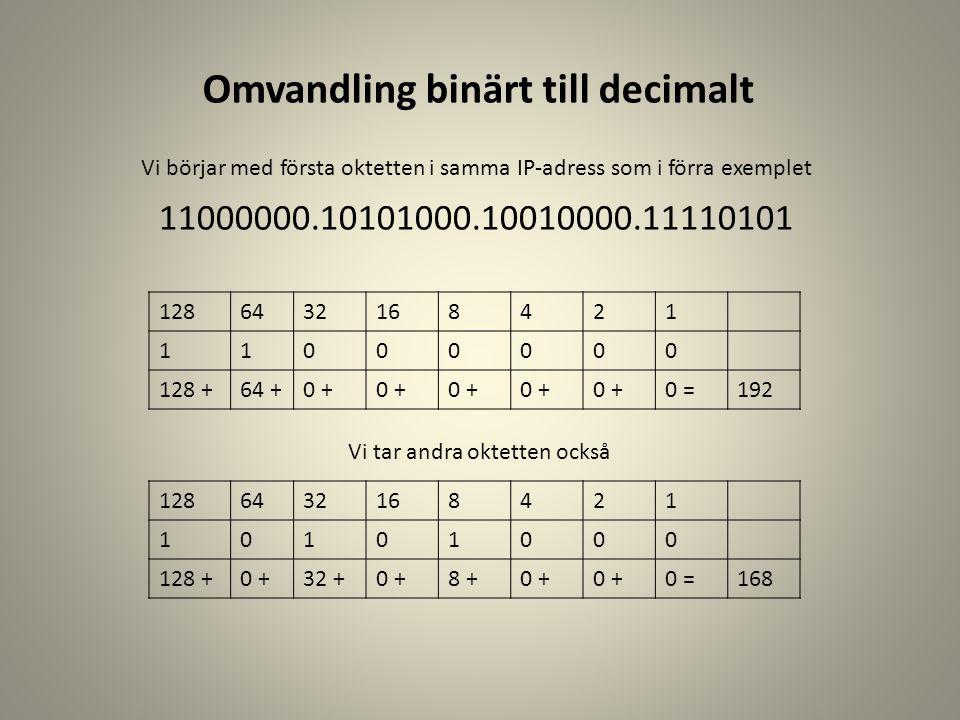 Omvandling binärt till decimalt 11000000.10101000.10010000.11110101 Vi börjar med första oktetten i samma IP-adress som i förra exemplet 1286432168421 11000000 128 +64 +0 + 0 =192 1286432168421 10101000 128 +0 +32 +0 +8 +0 + 0 =168 Vi tar andra oktetten också