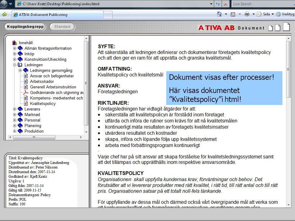 Dokument sorterat efter standard/Lagkrav.Dokument visas efter processer.