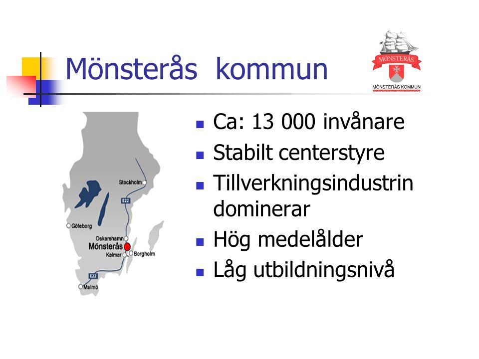 Mönsterås kommun Ca: 13 000 invånare Stabilt centerstyre Tillverkningsindustrin dominerar Hög medelålder Låg utbildningsnivå