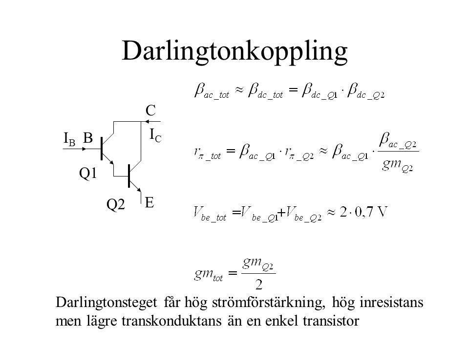 Darlingtonkoppling B C E Q1 Q2 Darlingtonsteget får hög strömförstärkning, hög inresistans men lägre transkonduktans än en enkel transistor ICIC IBIB