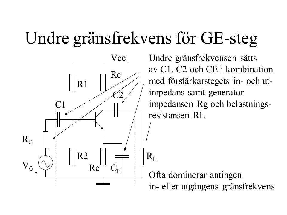 Undre gränsfrekvens för GE-steg C1 C2 Undre gränsfrekvensen sätts av C1, C2 och CE i kombination med förstärkarstegets in- och ut- impedans samt gener
