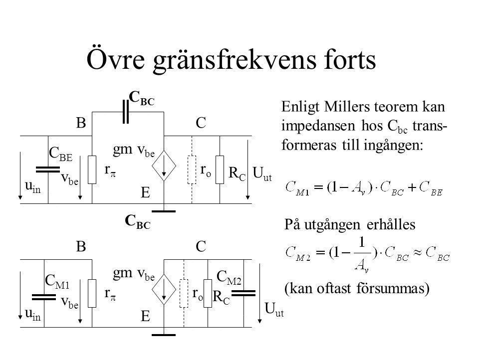 Övre gränsfrekvens för GE-steg roro rr E v be gm v be RCRC C M2 C M1 u in R1//R2 VGVG RGRG M.h.a Thevenins teorem kan vi finna övre gränsfrekvensen som för ett vanligt RC-högpassfilter