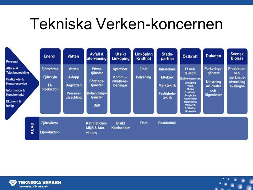 Tekniska Verken-koncernen