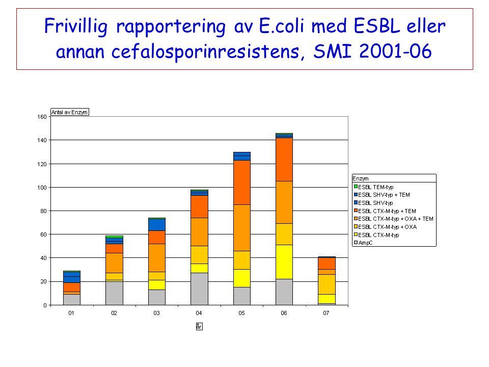 Frivillig rapportering av E.coli med ESBL eller annan cefalosporinresistens, SMI 2001-06