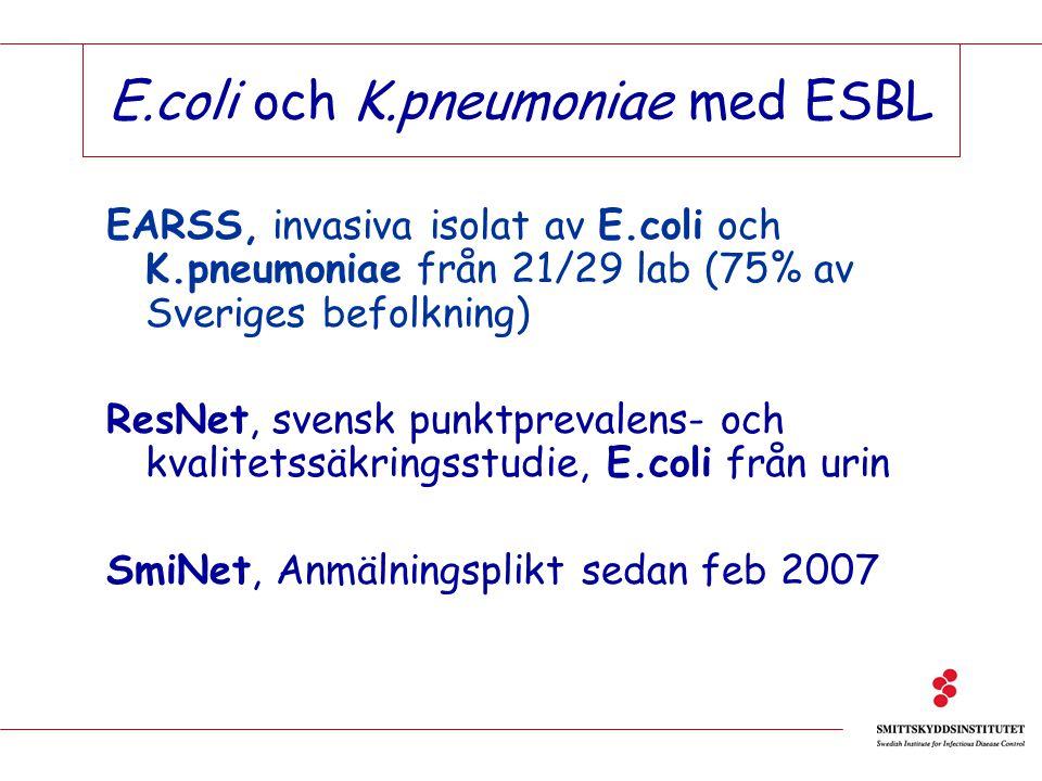 E.coli och K.pneumoniae med ESBL EARSS, invasiva isolat av E.coli och K.pneumoniae från 21/29 lab (75% av Sveriges befolkning) ResNet, svensk punktprevalens- och kvalitetssäkringsstudie, E.coli från urin SmiNet, Anmälningsplikt sedan feb 2007