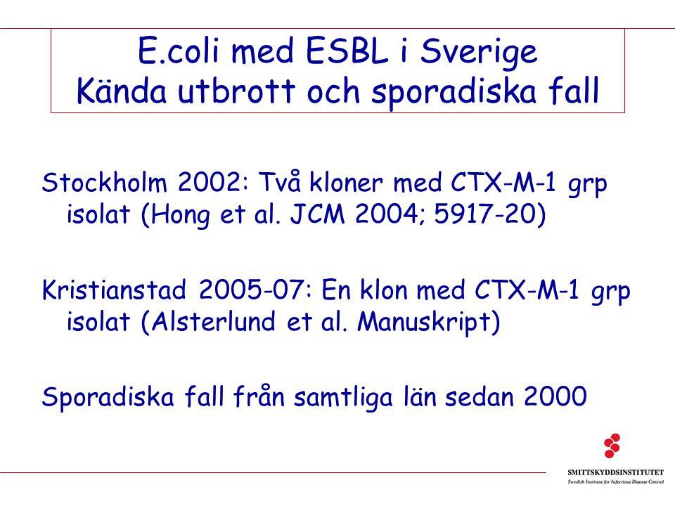 E.coli med ESBL i Sverige Kända utbrott och sporadiska fall Stockholm 2002: Två kloner med CTX-M-1 grp isolat (Hong et al.