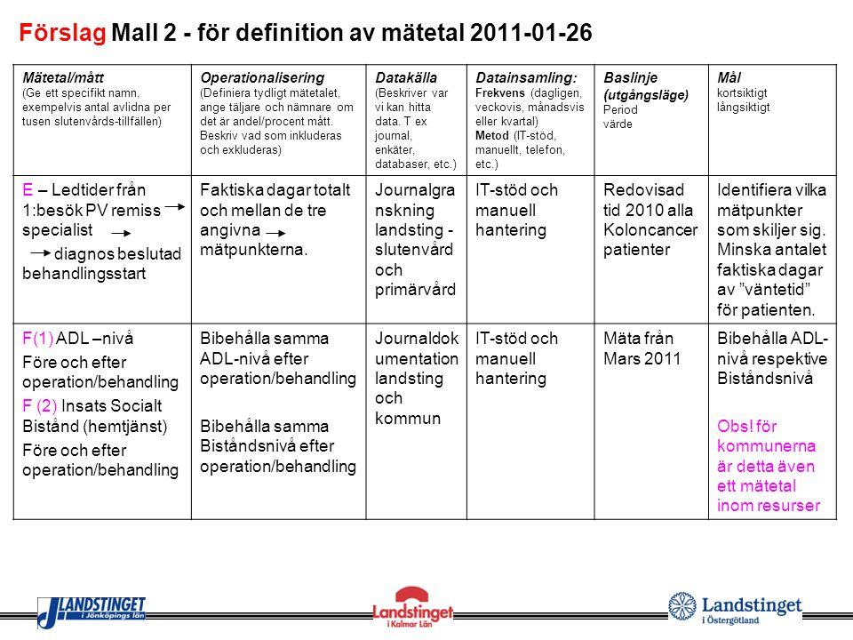 Förslag Mall 2 - för definition av mätetal 2011-01-26 Mätetal/mått (Ge ett specifikt namn, exempelvis antal avlidna per tusen slutenvårds-tillfällen) Operationalisering (Definiera tydligt mätetalet, ange täljare och nämnare om det är andel/procent mått.