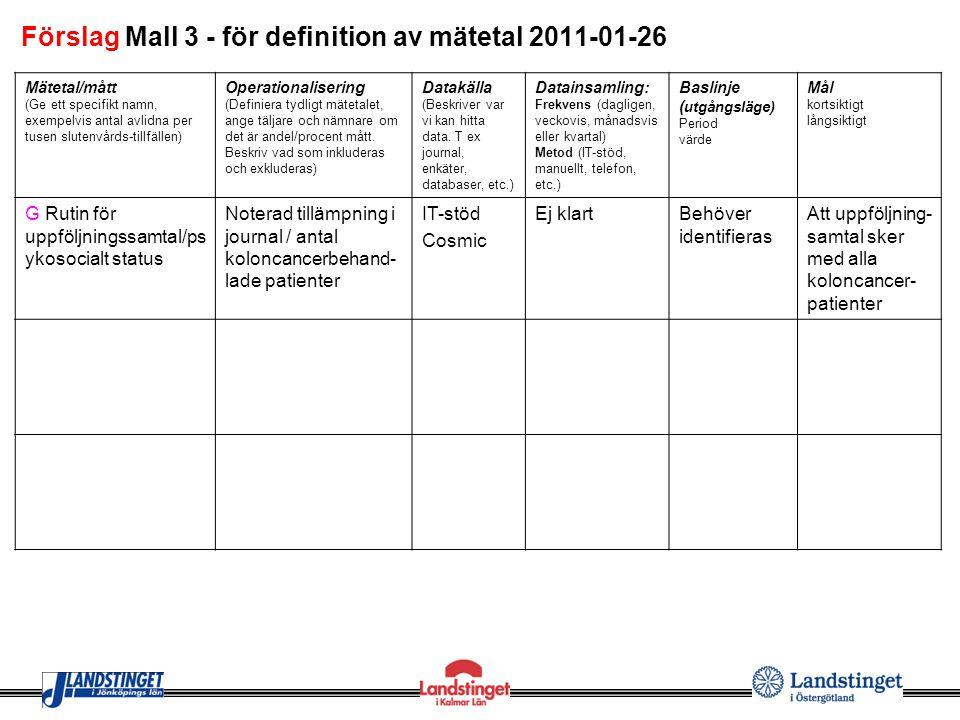 Förslag Mall 3 - för definition av mätetal 2011-01-26 Mätetal/mått (Ge ett specifikt namn, exempelvis antal avlidna per tusen slutenvårds-tillfällen) Operationalisering (Definiera tydligt mätetalet, ange täljare och nämnare om det är andel/procent mått.