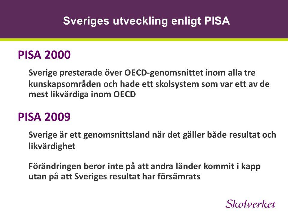 Sveriges utveckling enligt PISA PISA 2000 Sverige presterade över OECD-genomsnittet inom alla tre kunskapsområden och hade ett skolsystem som var ett av de mest likvärdiga inom OECD PISA 2009 Sverige är ett genomsnittsland när det gäller både resultat och likvärdighet Förändringen beror inte på att andra länder kommit i kapp utan på att Sveriges resultat har försämrats