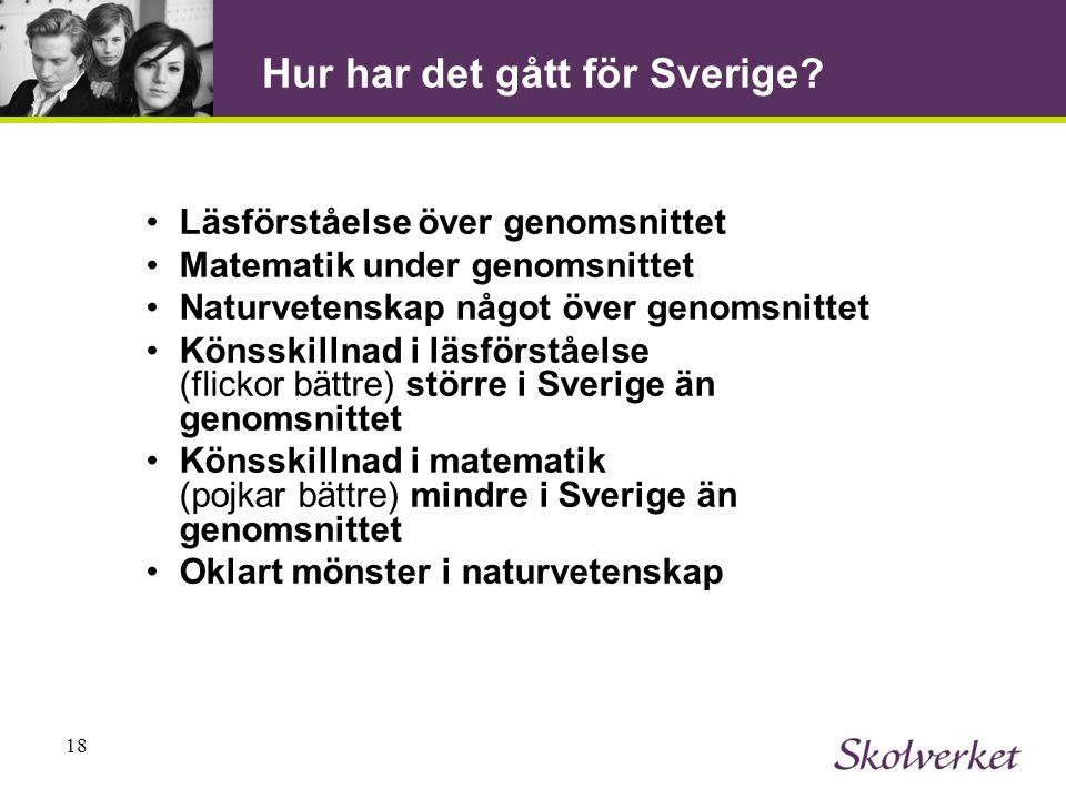 18 Hur har det gått för Sverige.