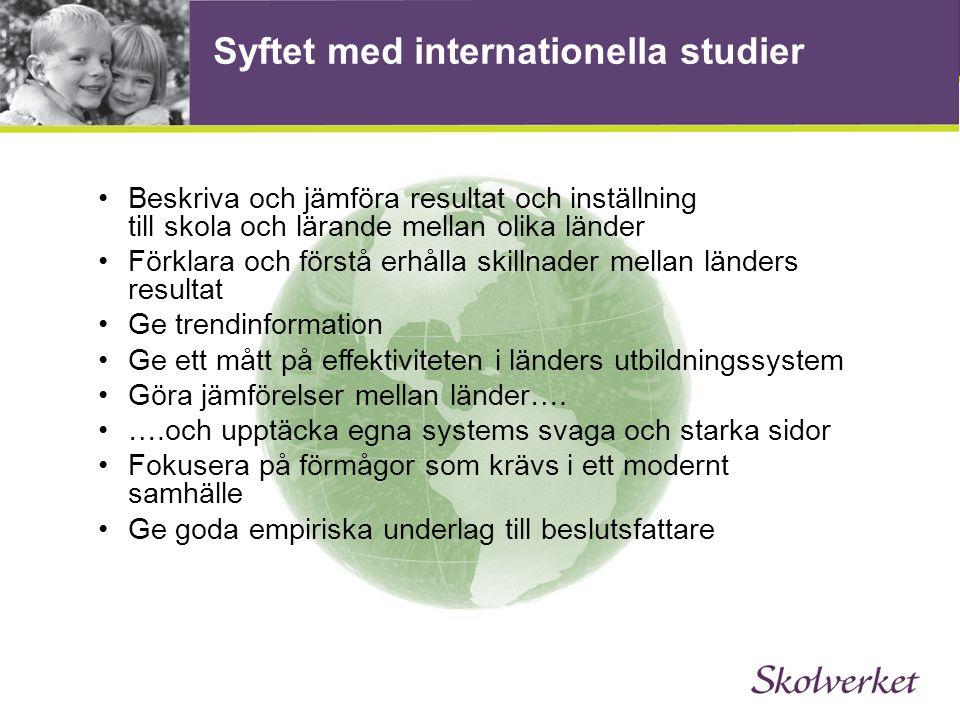 Sveriges deltagande i internationella studier *International Civics and Citizenship Education Studies FIMS - Matematik (13, 18) 19641970-71 FISS - Naturvetenskap Six Subject Study (10, 14) 1980 SIMS - Matematik (13, 14, 18) 1983 SISS - Naturvetenskap 1985 Uppsats skrivning 1991 Läsförståelse (9, 14) IALS - Läsförståelse 1994-1996 1995 TIMSS - Naturvetenskap & Matematik 1996 ESLC Språkstudien 1999 Civics (15, 18) 2000 PISA 2001 PIRLS - Läsförståelse (9-10) 2003 PISA TIMSS PISA TIMSS 2006 PISA PIRLS PISA PIRLS 2002 ESLC Språkstudien 2007 TIMSS 2008 TIMSS adv 2009 PISA ICCS* PISA ICCS* 2011 TIMSS PIRLS ESLC TIMSS PIRLS ESLC 2012 PISA 2013 PIAAC TALIS PIAAC TALIS 2015 PISA TIMSS TIMSS adv PISA TIMSS TIMSS adv 2016 PIRLS ESLC