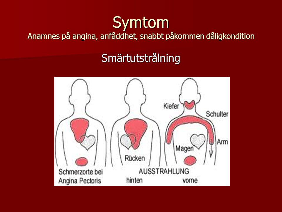 Symtom Anamnes på angina, anfåddhet, snabbt påkommen dåligkondition Smärtutstrålning