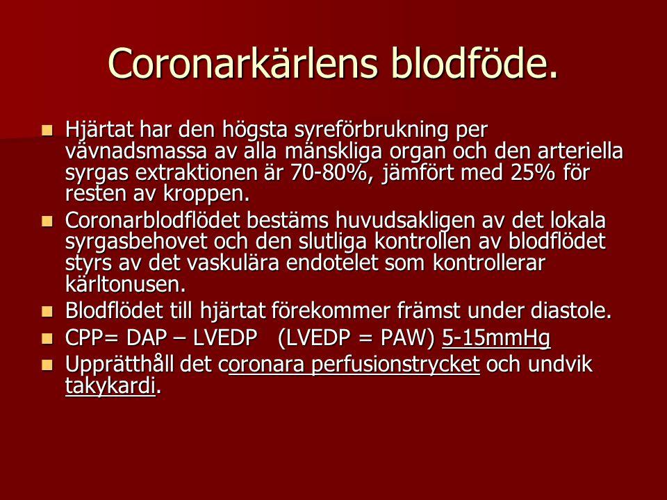 Coronarkärlens blodföde. Hjärtat har den högsta syreförbrukning per vävnadsmassa av alla mänskliga organ och den arteriella syrgas extraktionen är 70-
