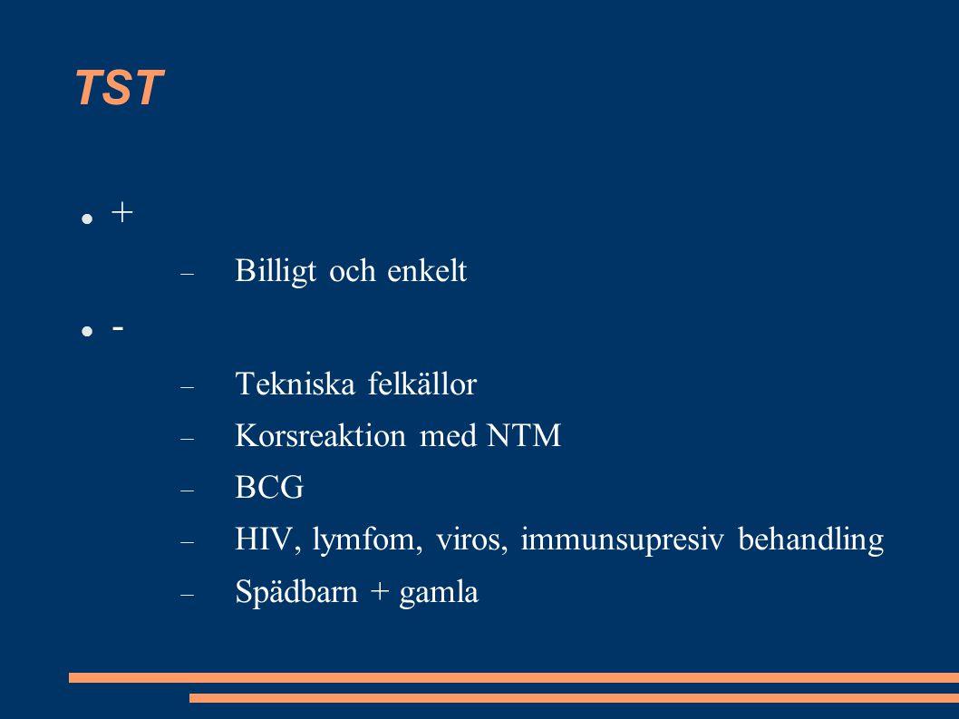TST +  Billigt och enkelt -  Tekniska felkällor  Korsreaktion med NTM  BCG  HIV, lymfom, viros, immunsupresiv behandling  Spädbarn + gamla