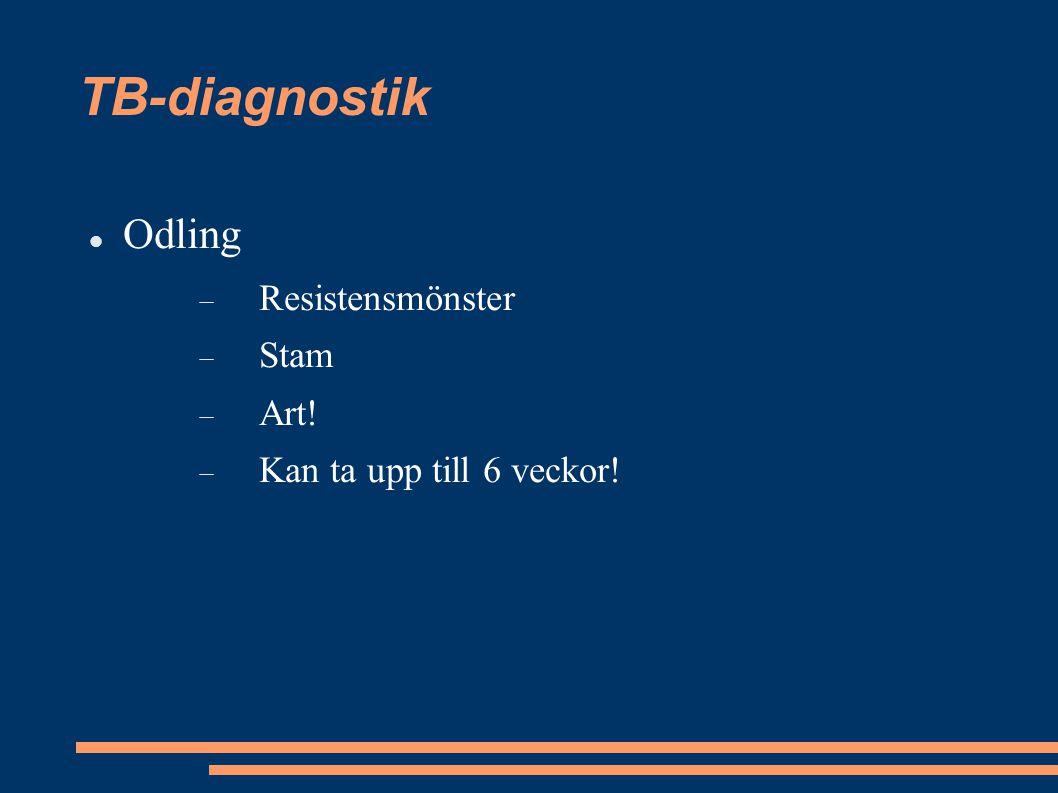 TB-diagnostik Odling  Resistensmönster  Stam  Art!  Kan ta upp till 6 veckor!