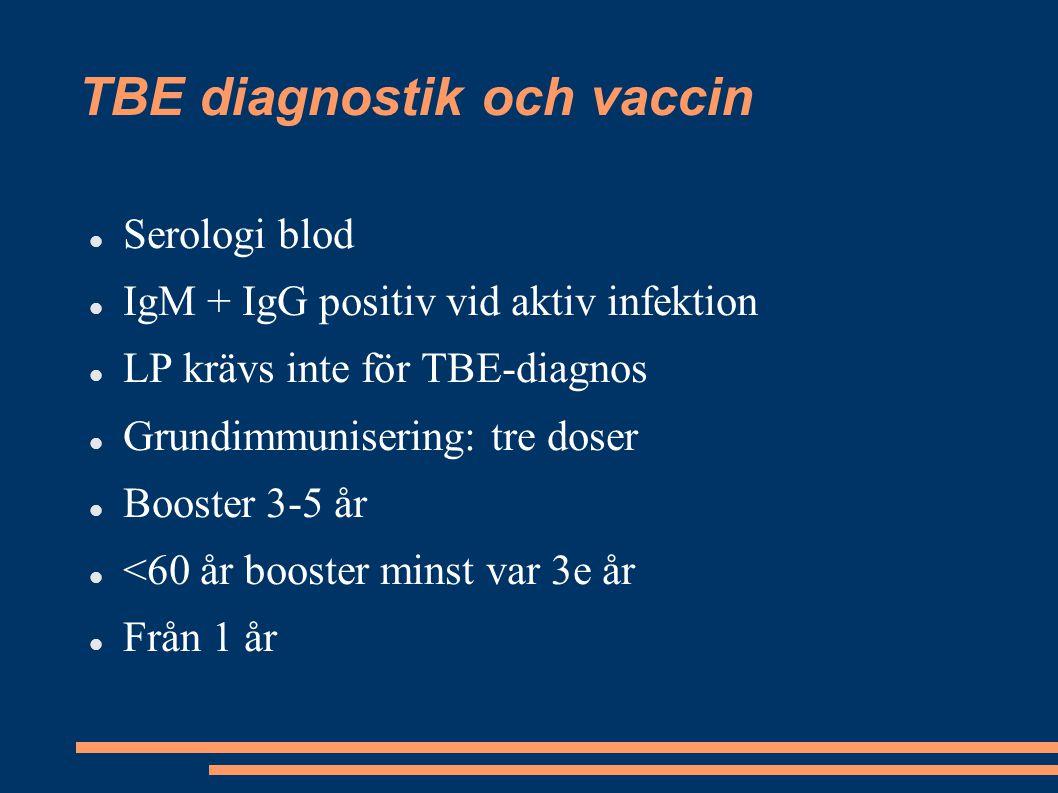 TBE diagnostik och vaccin Serologi blod IgM + IgG positiv vid aktiv infektion LP krävs inte för TBE-diagnos Grundimmunisering: tre doser Booster 3-5 å