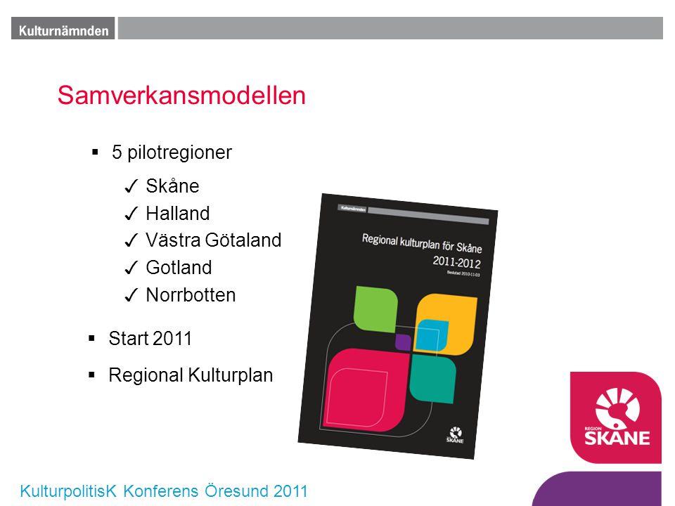 KulturpolitisK Konferens Öresund 2011 Samverkansmodellen  5 pilotregioner ✓ Skåne ✓ Halland ✓ Västra Götaland ✓ Gotland ✓ Norrbotten  Start 2011  R