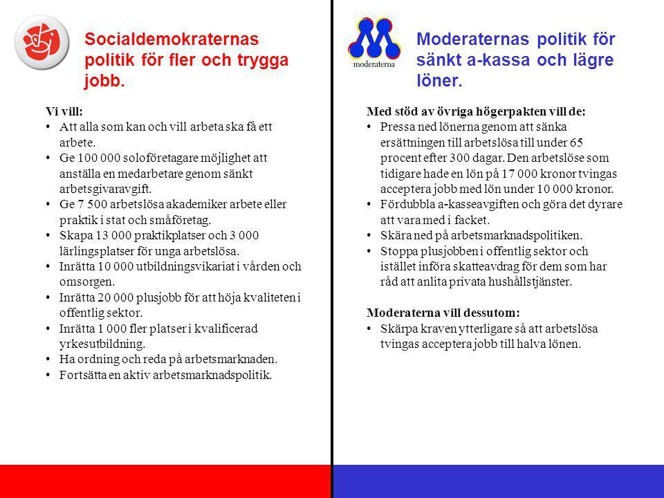 Socialdemokraternas politik för fler och trygga jobb. Moderaternas politik för sänkt a-kassa och lägre löner. Vi vill: Att alla som kan och vill arbet