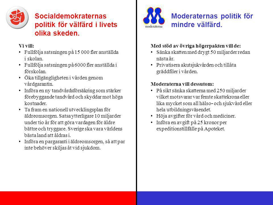 Socialdemokraternas politik för välfärd i livets olika skeden. Moderaternas politik för mindre välfärd. Vi vill: Fullfölja satsningen på 15 000 fler a