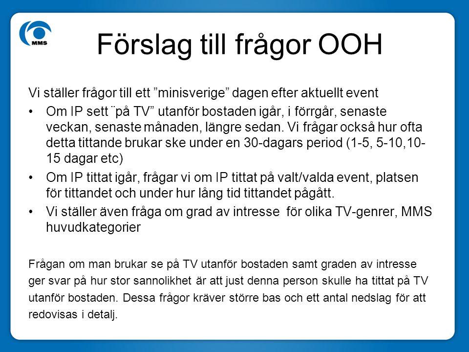 Förslag till frågor OOH Vi ställer frågor till ett minisverige dagen efter aktuellt event Om IP sett ¨på TV utanför bostaden igår, i förrgår, senaste veckan, senaste månaden, längre sedan.