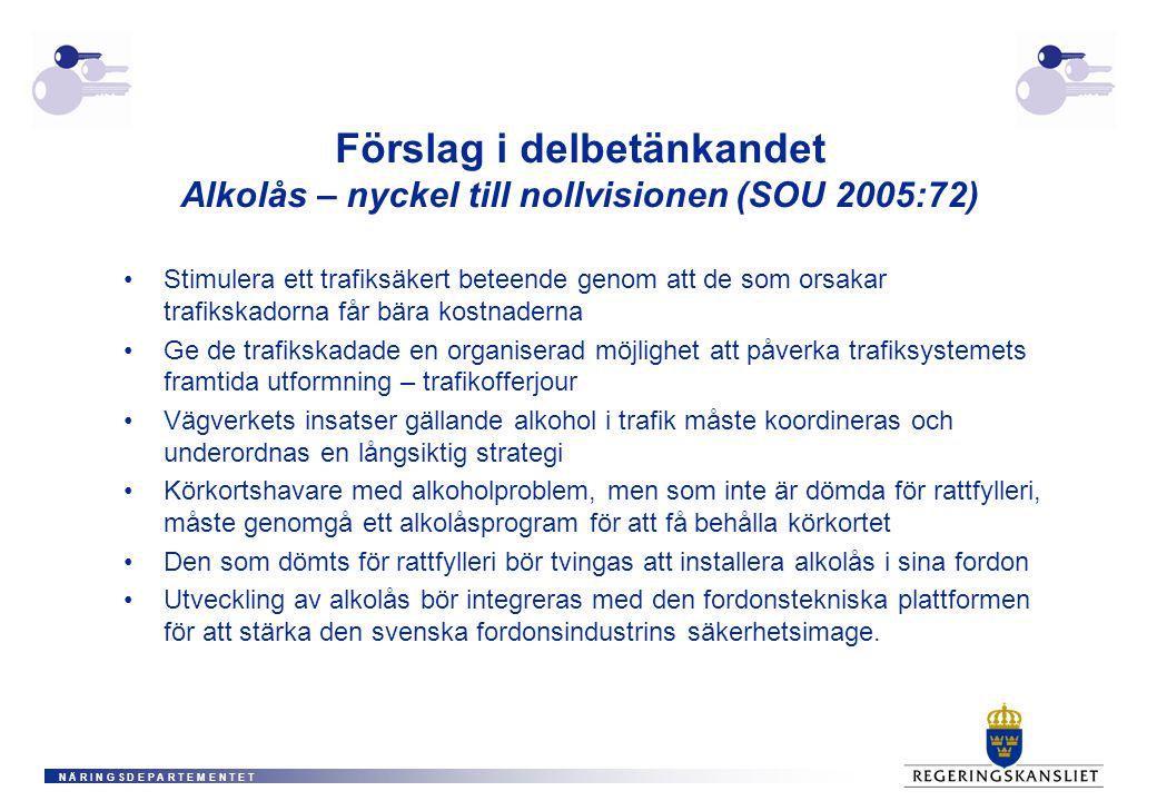 N Ä R I N G S D E P A R T E M E N T E T Förslag i delbetänkandet Alkolås – nyckel till nollvisionen (SOU 2005:72) Stimulera ett trafiksäkert beteende genom att de som orsakar trafikskadorna får bära kostnaderna Ge de trafikskadade en organiserad möjlighet att påverka trafiksystemets framtida utformning – trafikofferjour Vägverkets insatser gällande alkohol i trafik måste koordineras och underordnas en långsiktig strategi Körkortshavare med alkoholproblem, men som inte är dömda för rattfylleri, måste genomgå ett alkolåsprogram för att få behålla körkortet Den som dömts för rattfylleri bör tvingas att installera alkolås i sina fordon Utveckling av alkolås bör integreras med den fordonstekniska plattformen för att stärka den svenska fordonsindustrins säkerhetsimage.