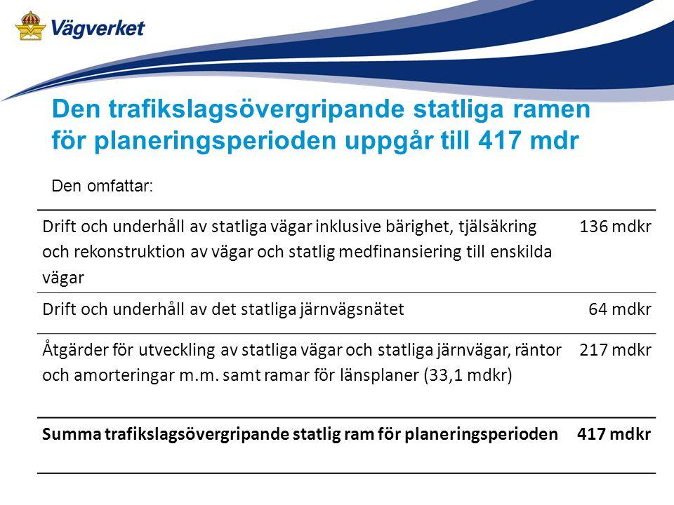 Drift och underhåll av statliga vägar inklusive bärighet, tjälsäkring och rekonstruktion av vägar och statlig medfinansiering till enskilda vägar 136