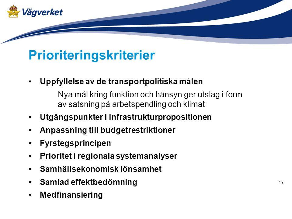 Prioriteringskriterier Uppfyllelse av de transportpolitiska målen Nya mål kring funktion och hänsyn ger utslag i form av satsning på arbetspendling oc