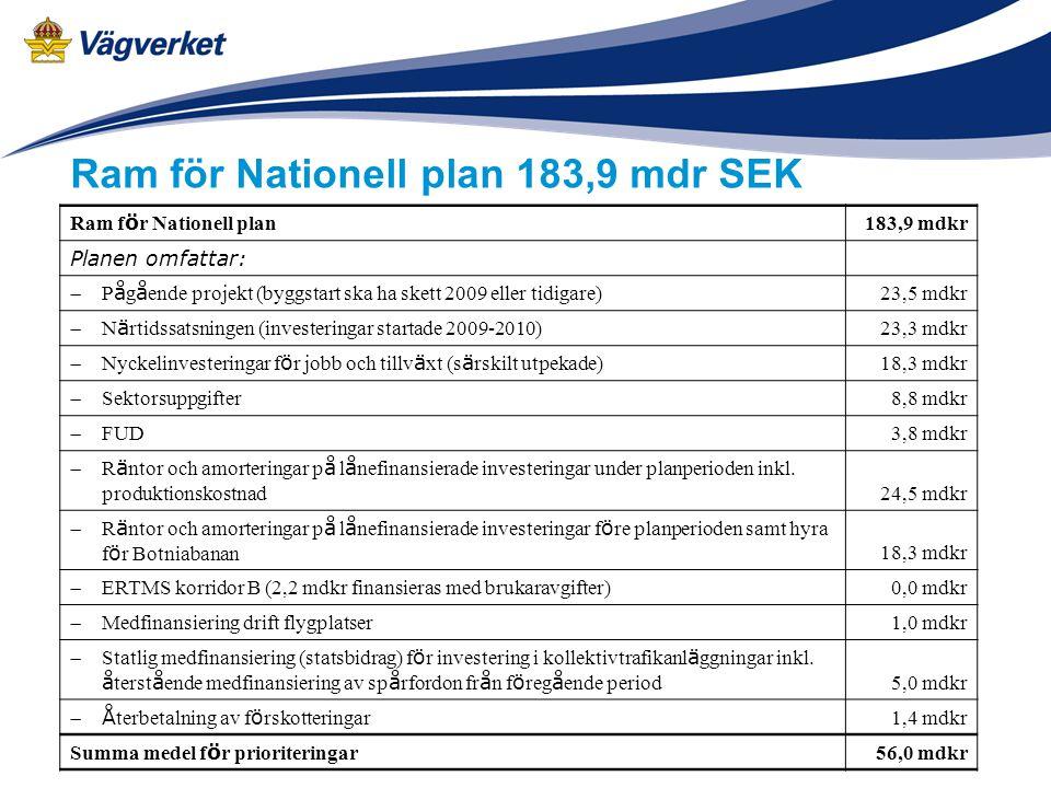 Ram för Nationell plan 183,9 mdr SEK Ram f ö r Nationell plan 183,9 mdkr Planen omfattar:  P å g å ende projekt (byggstart ska ha skett 2009 eller ti