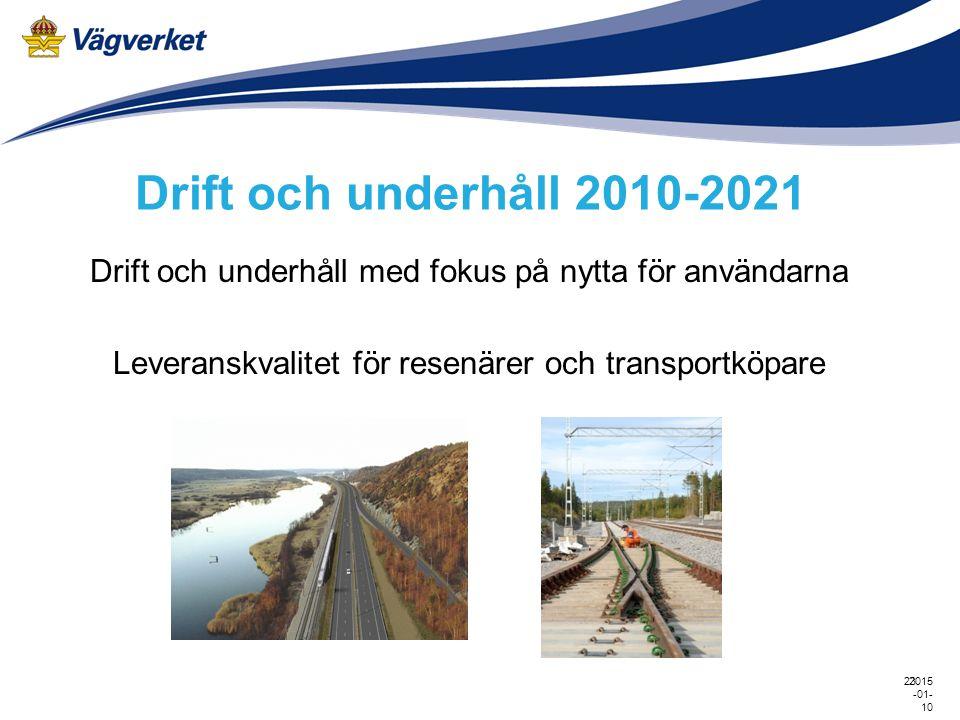 2015-01-102015-01-102015-01-10 23 Drift och underhåll 2010-2021 Drift och underhåll med fokus på nytta för användarna Leveranskvalitet för resenärer o