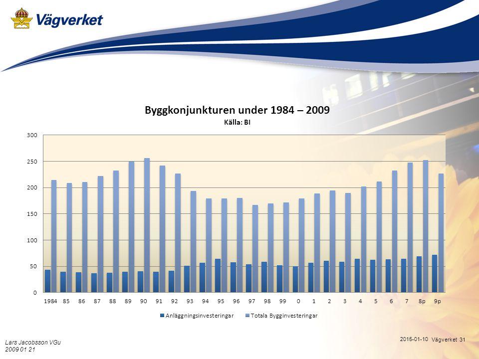 31Vägverket 2015-01-10 Lars Jacobsson VGu 2009 01 21