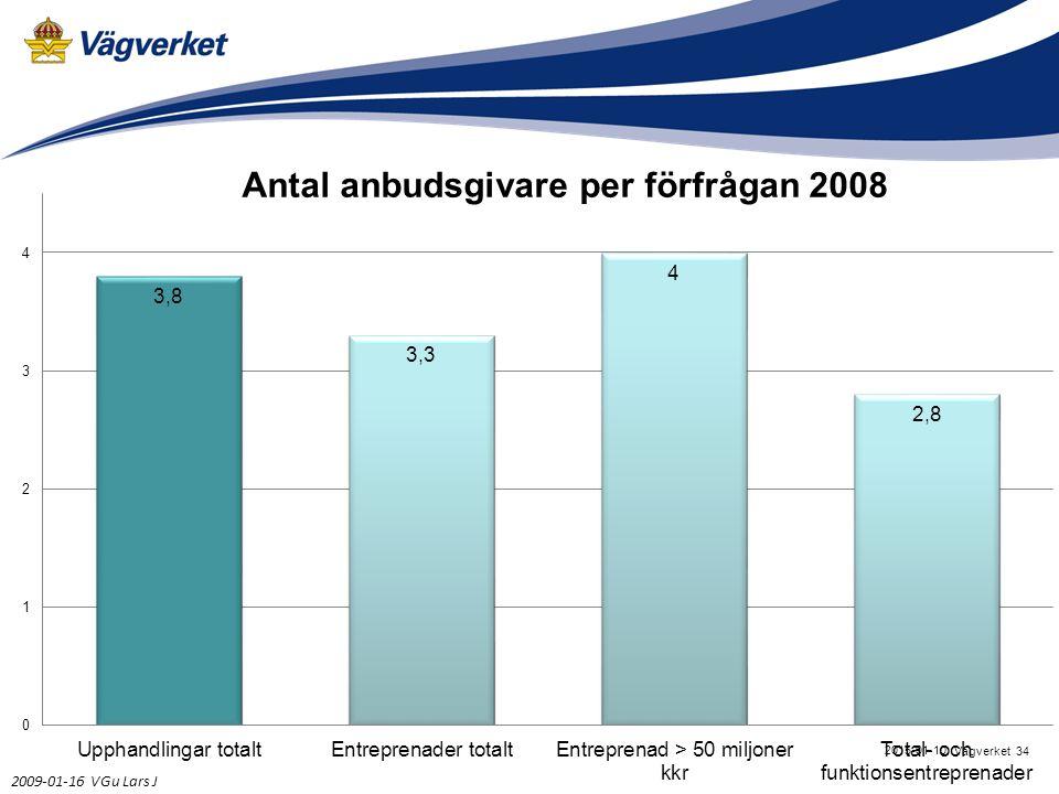 34Vägverket 2015-01-10