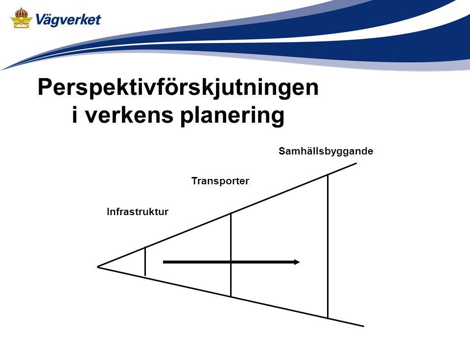 Perspektivförskjutningen i verkens planering Infrastruktur Transporter Samhällsbyggande