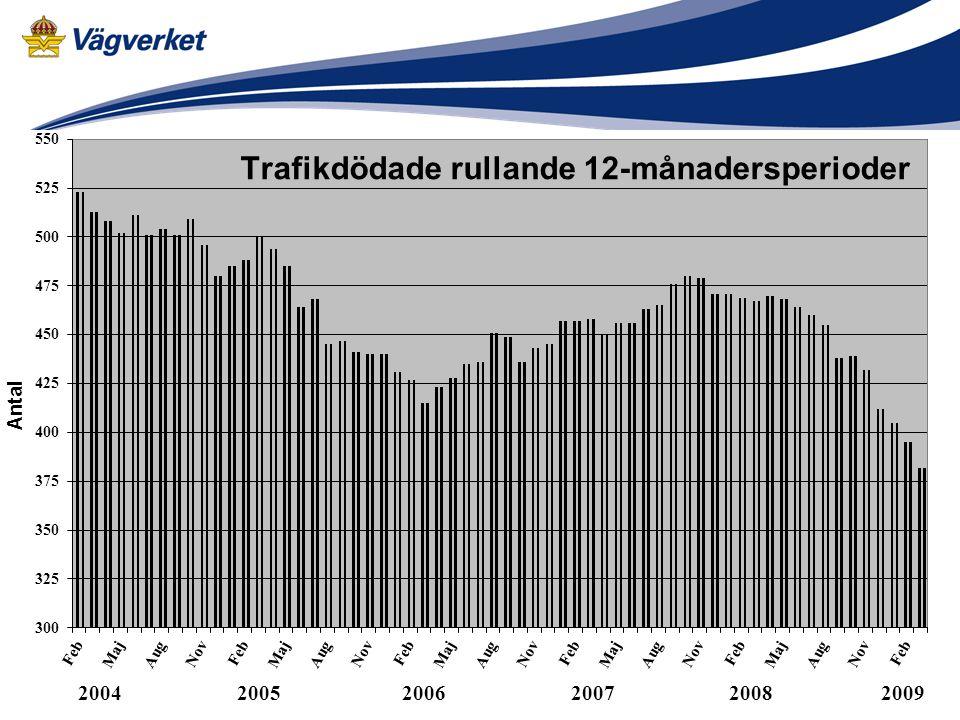36Vägverket 2015-01-10 2009-01-16 VGu Lars J Procentuell fördelning för upphandlade projekt fördelade på entreprenadform (jfr 2007 och 2008, antal resp varuvärde) Antal