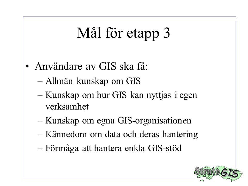 Användare av GIS ska få: –Allmän kunskap om GIS –Kunskap om hur GIS kan nyttjas i egen verksamhet –Kunskap om egna GIS-organisationen –Kännedom om data och deras hantering –Förmåga att hantera enkla GIS-stöd Mål för etapp 3