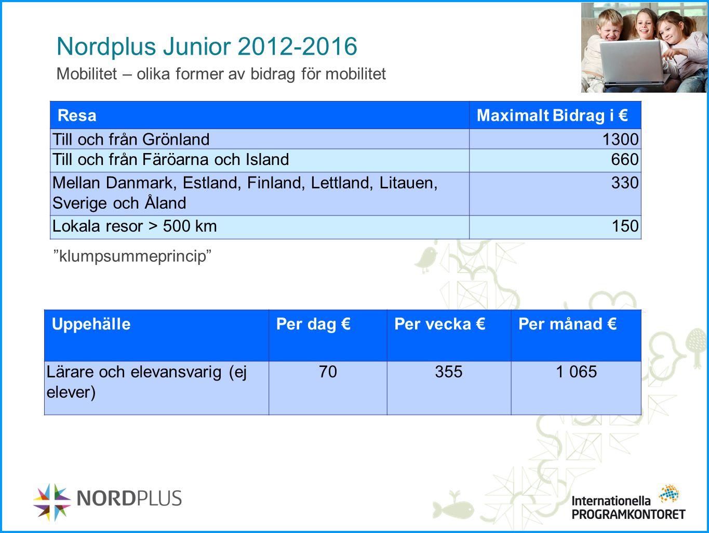 Nordplus Junior 2012-2016 Mobilitet – olika former av bidrag för mobilitet ResaMaximalt Bidrag i € Till och från Grönland 1300 Till och från Färöarna