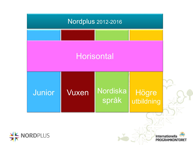 Nordplus 2012-2016 Junior Nordiska språk Vuxen Högre utbildning Horisontal