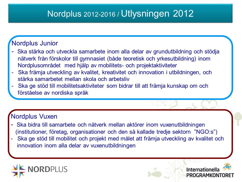 Nordplus 2012-2016 / Utlysningen 2012 Nordplus Junior - Ska stärka och utveckla samarbete inom alla delar av grundutbildning och stödja nätverk från f