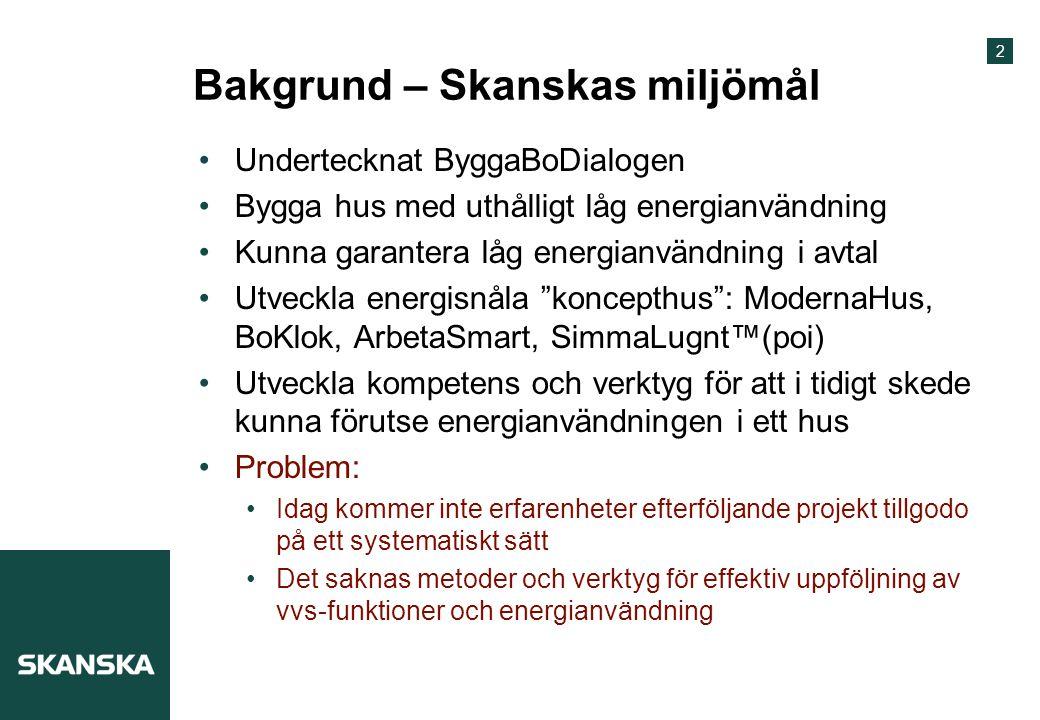 2 Bakgrund – Skanskas miljömål Undertecknat ByggaBoDialogen Bygga hus med uthålligt låg energianvändning Kunna garantera låg energianvändning i avtal