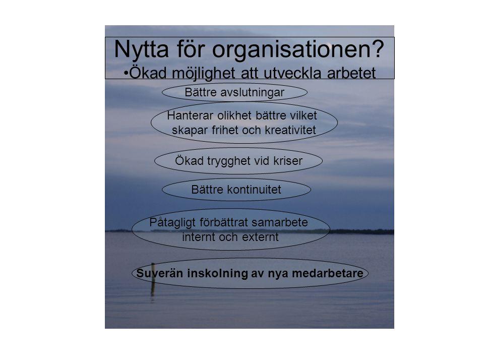Nytta för organisationen? Ökad möjlighet att utveckla arbetet Bättre avslutningar Hanterar olikhet bättre vilket skapar frihet och kreativitet Ökad tr