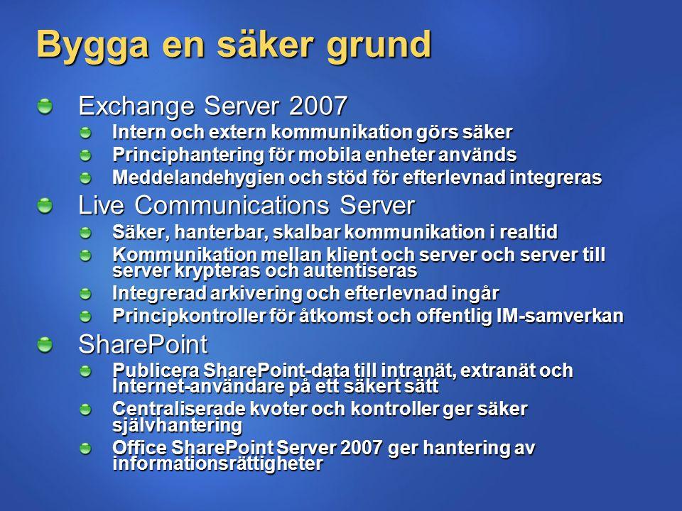 Bygga en säker grund Exchange Server 2007 Intern och extern kommunikation görs säker Principhantering för mobila enheter används Meddelandehygien och