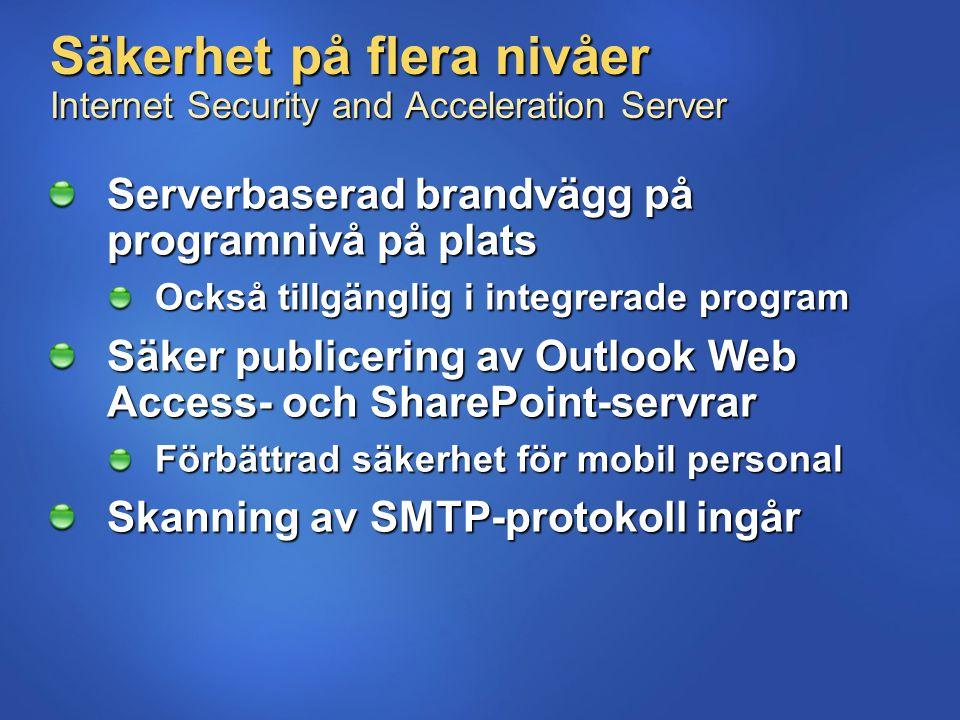 Säkerhet på flera nivåer Internet Security and Acceleration Server Serverbaserad brandvägg på programnivå på plats Också tillgänglig i integrerade program Säker publicering av Outlook Web Access- och SharePoint-servrar Förbättrad säkerhet för mobil personal Skanning av SMTP-protokoll ingår