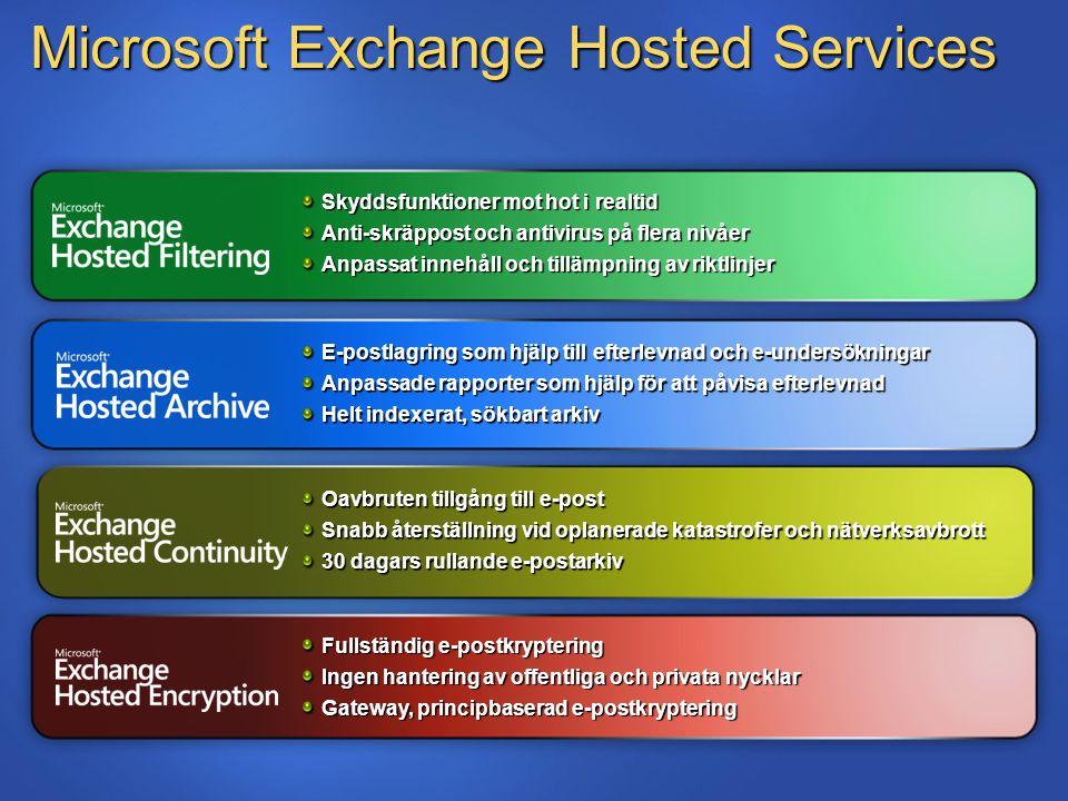 Microsoft Exchange Hosted Services Skyddsfunktioner mot hot i realtid Anti-skräppost och antivirus på flera nivåer Anpassat innehåll och tillämpning av riktlinjer E-postlagring som hjälp till efterlevnad och e-undersökningar Anpassade rapporter som hjälp för att påvisa efterlevnad Helt indexerat, sökbart arkiv Fullständig e-postkryptering Ingen hantering av offentliga och privata nycklar Gateway, principbaserad e-postkryptering Oavbruten tillgång till e-post Snabb återställning vid oplanerade katastrofer och nätverksavbrott 30 dagars rullande e-postarkiv